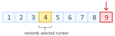 selected a number randomly