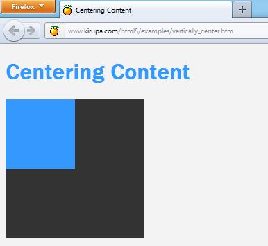 Centering Vertically and Horizontally Using Flexbox | kirupa com