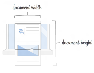 kirupa com - Viewport, Device, and Document Size