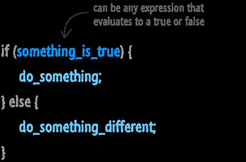 Beginner JavaScript Tutorial - 15 - if/else Statement ...
