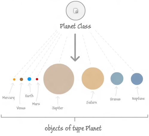 unique characteristics of planets - photo #12