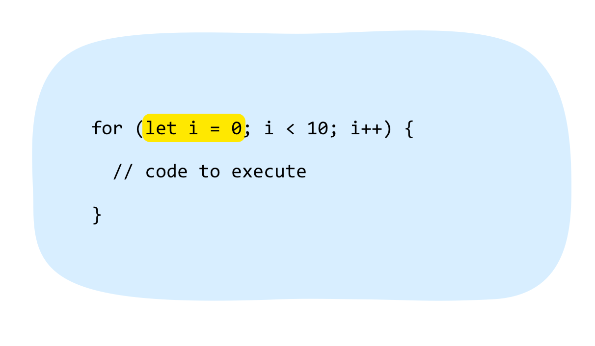 For, While, and Do...While Loops