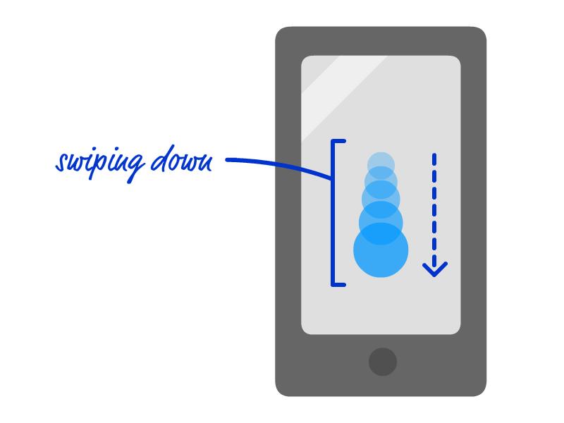 Detecting Touch Swipe Gestures | KIRUPA