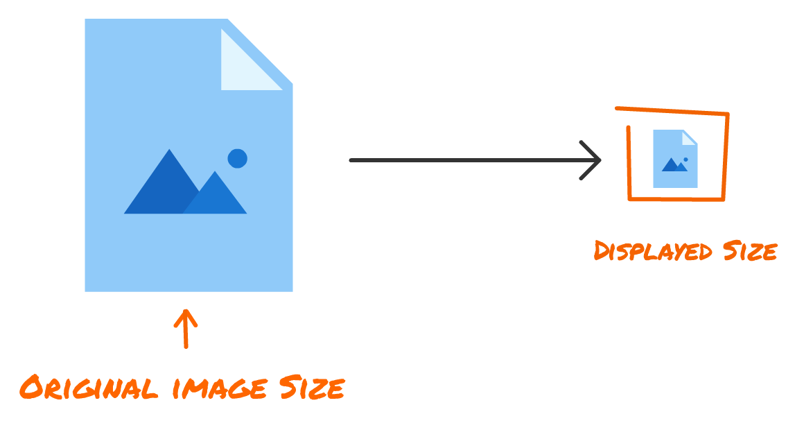 What are SVG Images?   KIRUPA